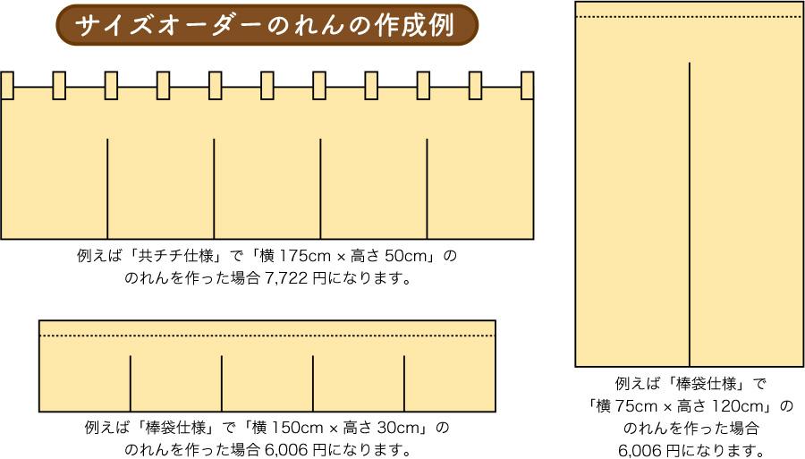 サイズオーダーのれんの作成例